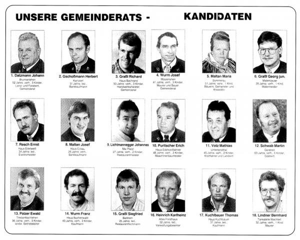 Gemeinderats-Kandidaten 1990