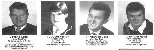 CSU50-Kommumalwahlen-1984-3w